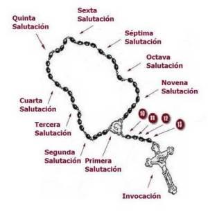 rosario-de-san-miguel-a